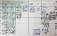 Aprovado projeto sobre apresentação de carteira de vacinação para matrícula na rede municipal de ensino